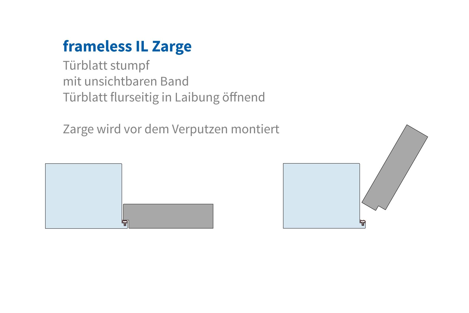 frameless IL Zarge