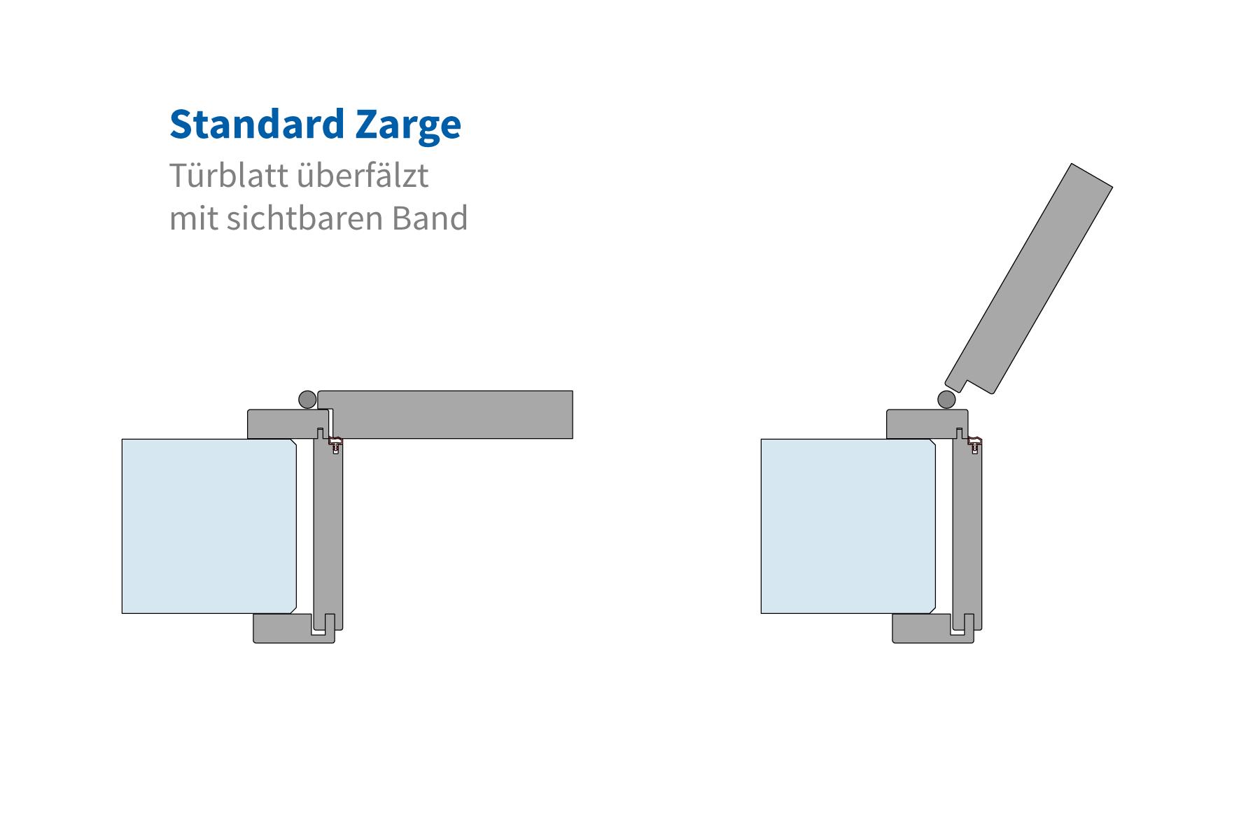 Standard Zarge